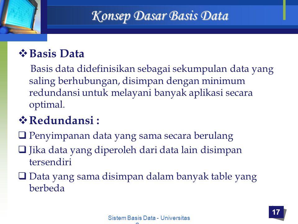 Konsep Dasar Basis Data  Basis Data Basis data didefinisikan sebagai sekumpulan data yang saling berhubungan, disimpan dengan minimum redundansi untu