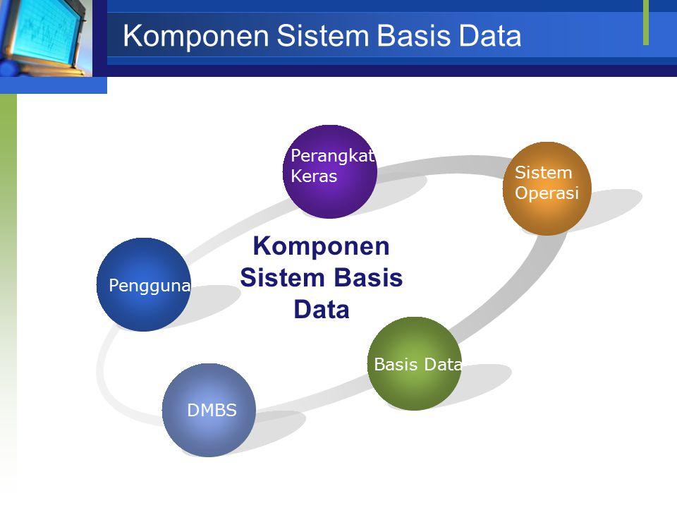 Komponen Sistem Basis Data Pengguna Perangkat Keras Sistem Operasi Basis Data DMBS Komponen Sistem Basis Data