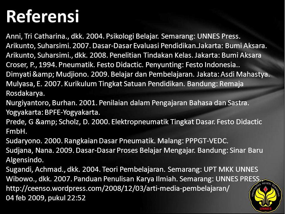 Referensi Anni, Tri Catharina., dkk. 2004. Psikologi Belajar.