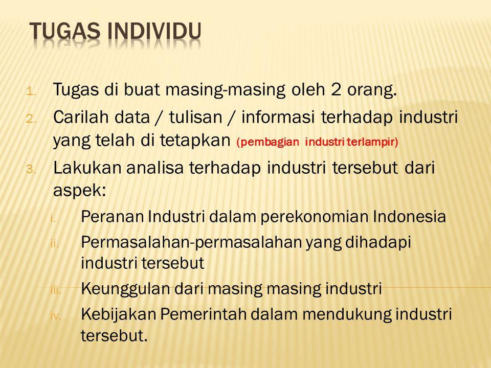1. Tugas di buat masing-masing oleh 2 orang. 2. Carilah data / tulisan / informasi terhadap industri yang telah di tetapkan (pembagian industri terlam