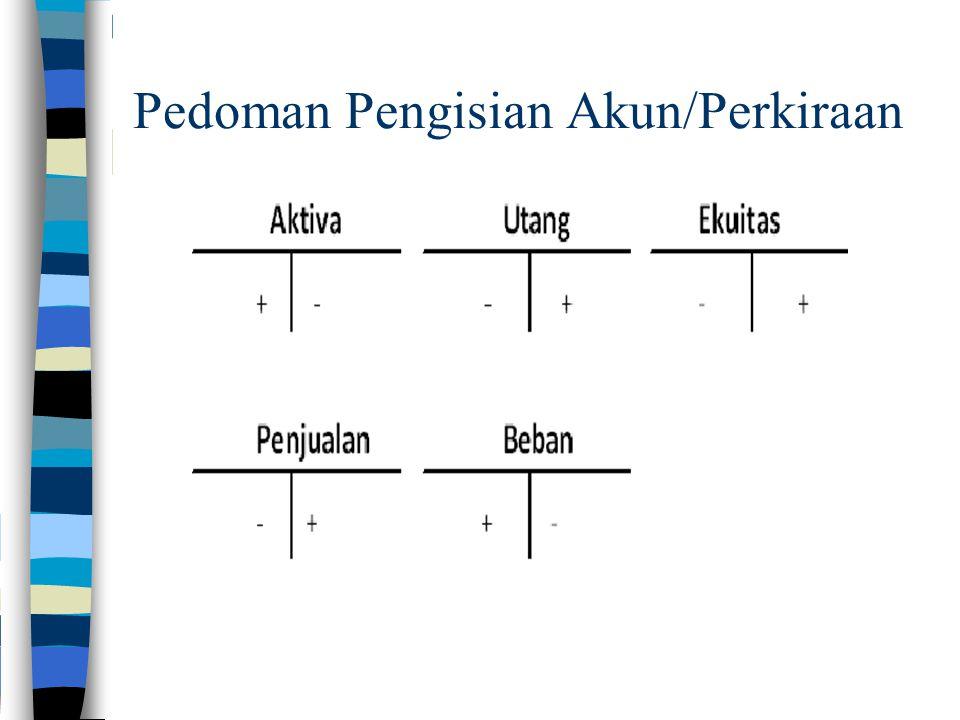Pedoman Pengisian Akun/Perkiraan