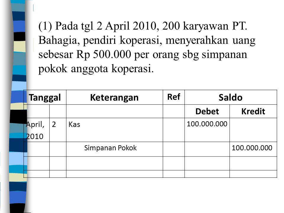 TanggalKeterangan Ref Saldo DebetKredit April, 2010 2Kas 100.000.000 Simpanan Pokok100.000.000 (1) Pada tgl 2 April 2010, 200 karyawan PT. Bahagia, pe