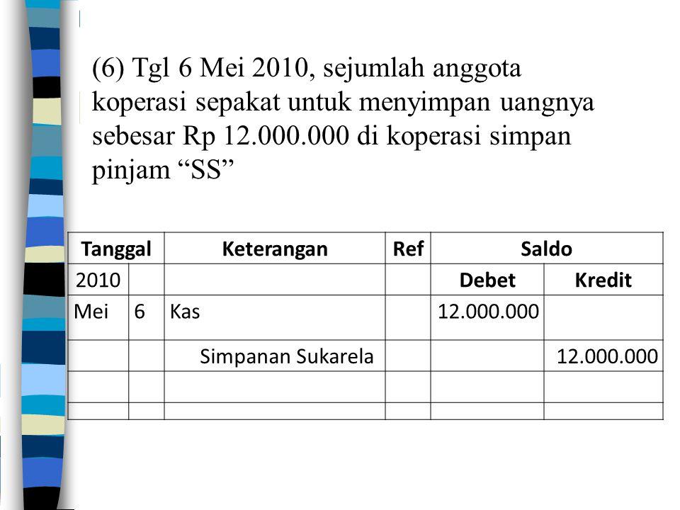 TanggalKeteranganRefSaldo 2010DebetKredit Mei6Kas12.000.000 Simpanan Sukarela12.000.000 (6) Tgl 6 Mei 2010, sejumlah anggota koperasi sepakat untuk menyimpan uangnya sebesar Rp 12.000.000 di koperasi simpan pinjam SS