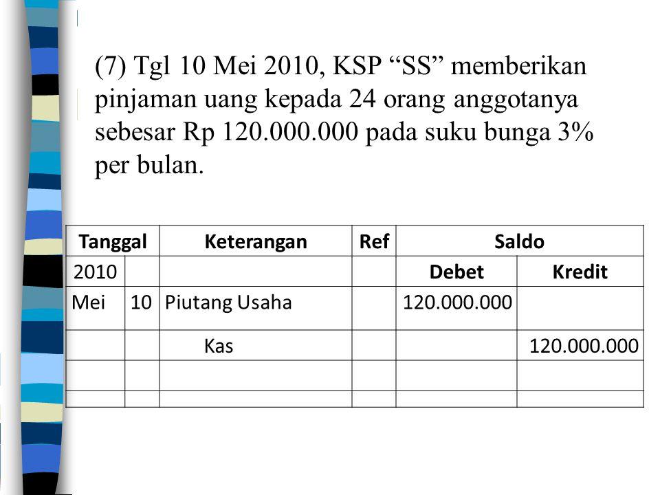 """(7) Tgl 10 Mei 2010, KSP """"SS"""" memberikan pinjaman uang kepada 24 orang anggotanya sebesar Rp 120.000.000 pada suku bunga 3% per bulan. TanggalKeterang"""