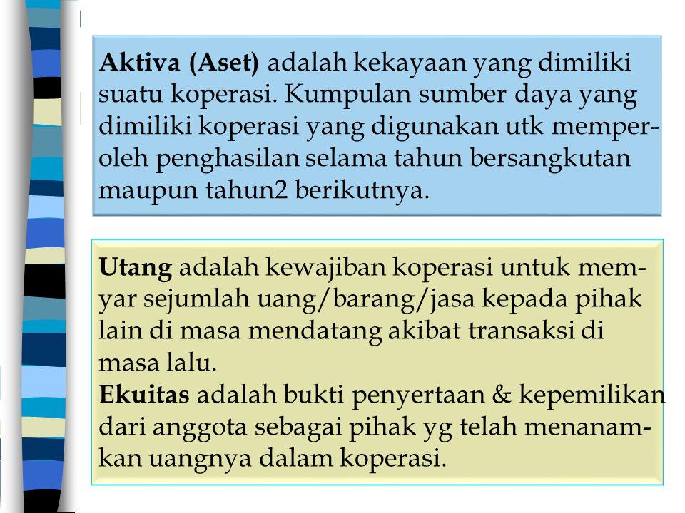 Aktiva (Aset) adalah kekayaan yang dimiliki suatu koperasi.
