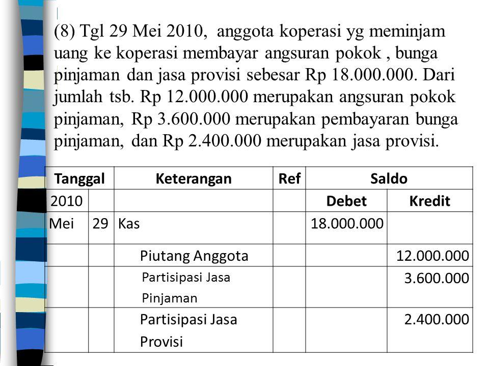 TanggalKeteranganRefSaldo 2010DebetKredit Mei29Kas18.000.000 Piutang Anggota12.000.000 Partisipasi Jasa Pinjaman 3.600.000 Partisipasi Jasa Provisi 2.400.000 (8) Tgl 29 Mei 2010, anggota koperasi yg meminjam uang ke koperasi membayar angsuran pokok, bunga pinjaman dan jasa provisi sebesar Rp 18.000.000.