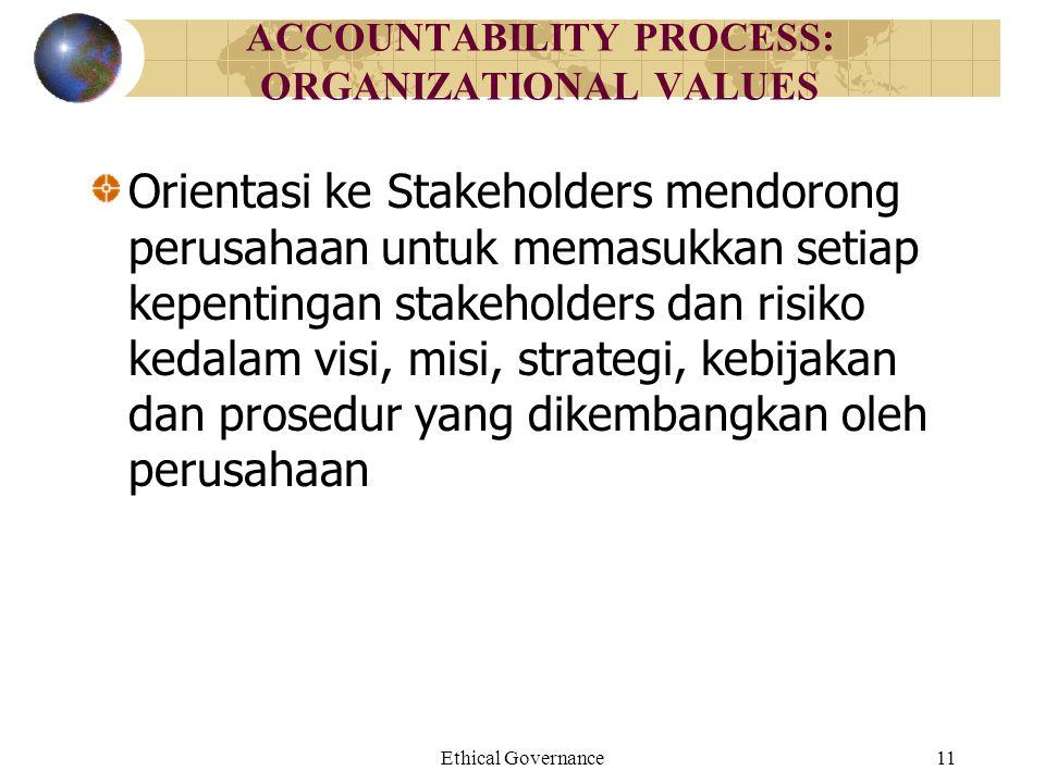 Ethical Governance11 ACCOUNTABILITY PROCESS: ORGANIZATIONAL VALUES Orientasi ke Stakeholders mendorong perusahaan untuk memasukkan setiap kepentingan