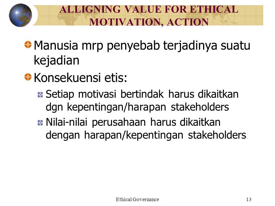 Ethical Governance13 ALLIGNING VALUE FOR ETHICAL MOTIVATION, ACTION Manusia mrp penyebab terjadinya suatu kejadian Konsekuensi etis: Setiap motivasi b