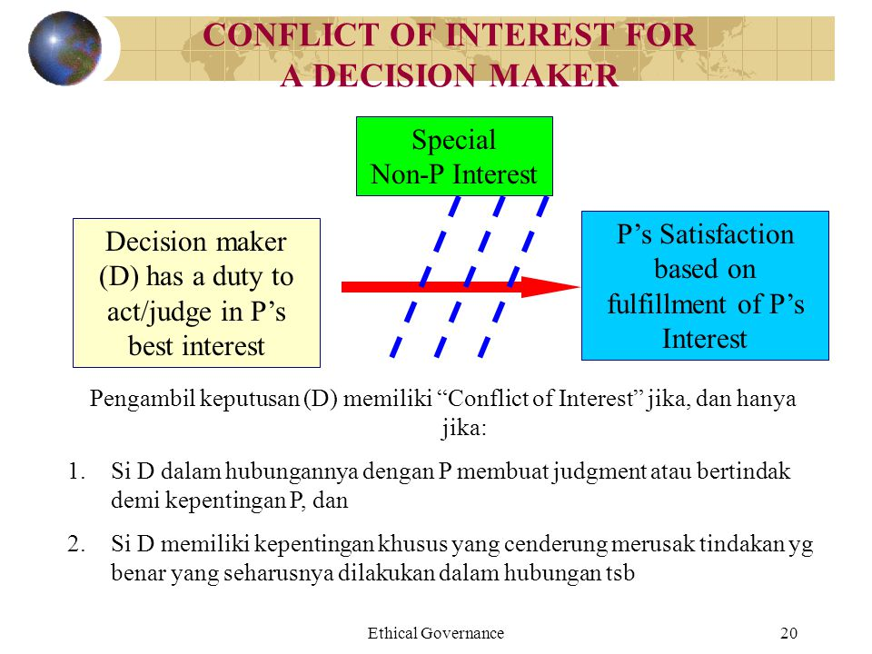 Ethical Governance20 CONFLICT OF INTEREST FOR A DECISION MAKER Decision maker (D) has a duty to act/judge in P's best interest P's Satisfaction based