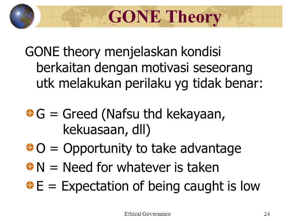 Ethical Governance24 GONE Theory GONE theory menjelaskan kondisi berkaitan dengan motivasi seseorang utk melakukan perilaku yg tidak benar: G = Greed