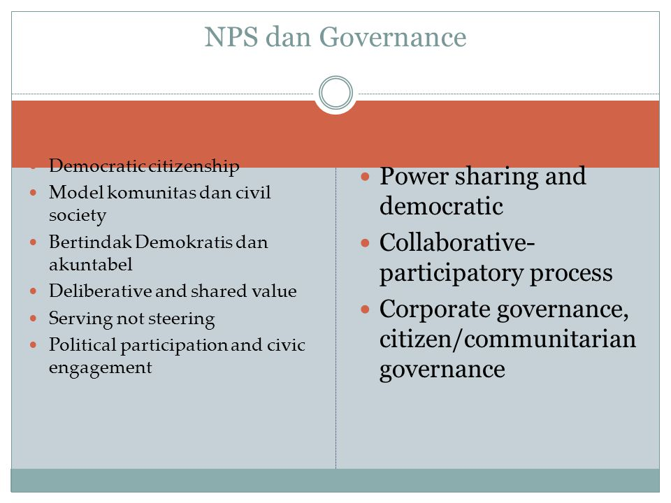 Democratic citizenship Model komunitas dan civil society Bertindak Demokratis dan akuntabel Deliberative and shared value Serving not steering Political participation and civic engagement Power sharing and democratic Collaborative- participatory process Corporate governance, citizen/communitarian governance NPS dan Governance