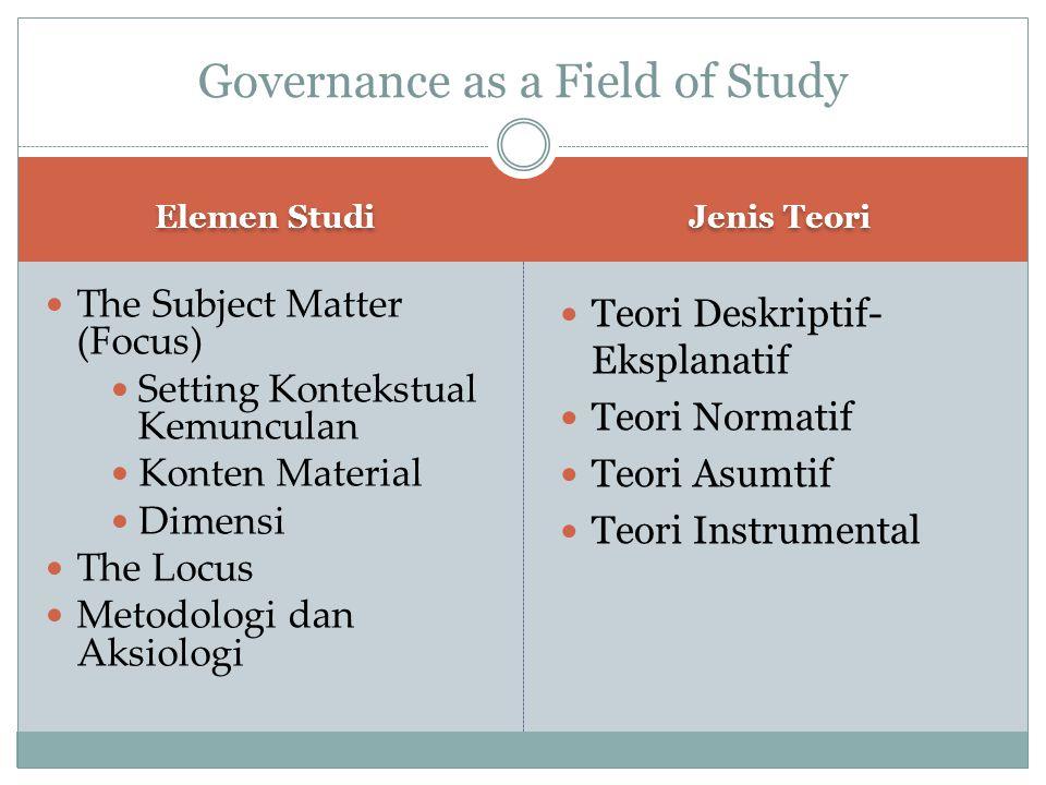 Elemen Studi Jenis Teori The Subject Matter (Focus) Setting Kontekstual Kemunculan Konten Material Dimensi The Locus Metodologi dan Aksiologi Teori De