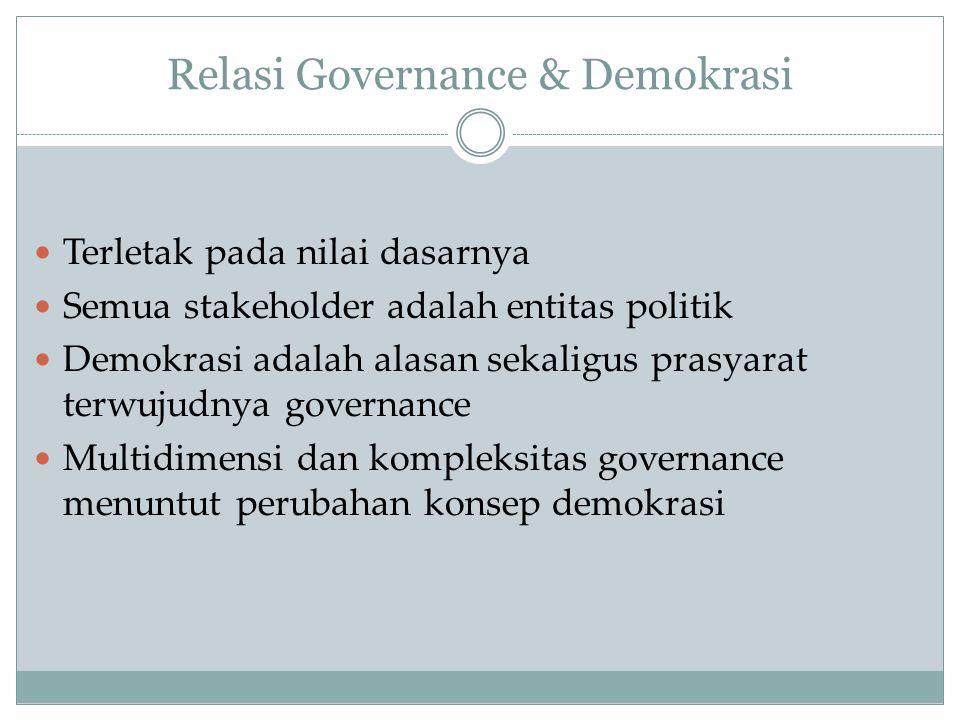 Relasi Governance & Demokrasi Terletak pada nilai dasarnya Semua stakeholder adalah entitas politik Demokrasi adalah alasan sekaligus prasyarat terwuj