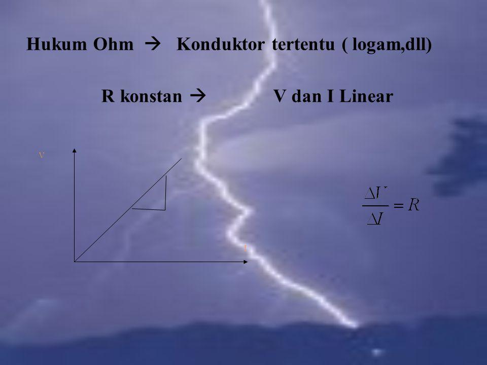 Isolator Isolator R>> R>> Selubung kawat kabel listrik Selubung kawat kabel listrik daya(P) daya(P) Kinerja listrik Kinerja listrik Diukur dalam (W) Diukur dalam (W)