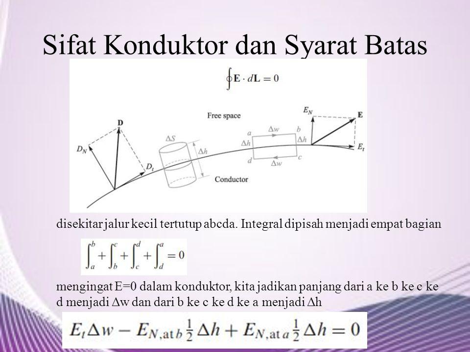 Sifat Konduktor dan Syarat Batas disekitar jalur kecil tertutup abcda. Integral dipisah menjadi empat bagian mengingat E=0 dalam konduktor, kita jadik