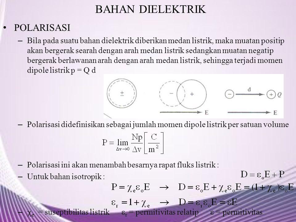 BAHAN DIELEKTRIK POLARISASI – Bila pada suatu bahan dielektrik diberikan medan listrik, maka muatan positip akan bergerak searah dengan arah medan lis