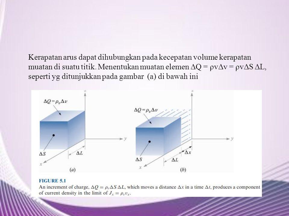 Kerapatan arus dapat dihubungkan pada kecepatan volume kerapatan muatan di suatu titik. Menentukan muatan elemen ΔQ = ρvΔv = ρvΔS ΔL, seperti yg ditun