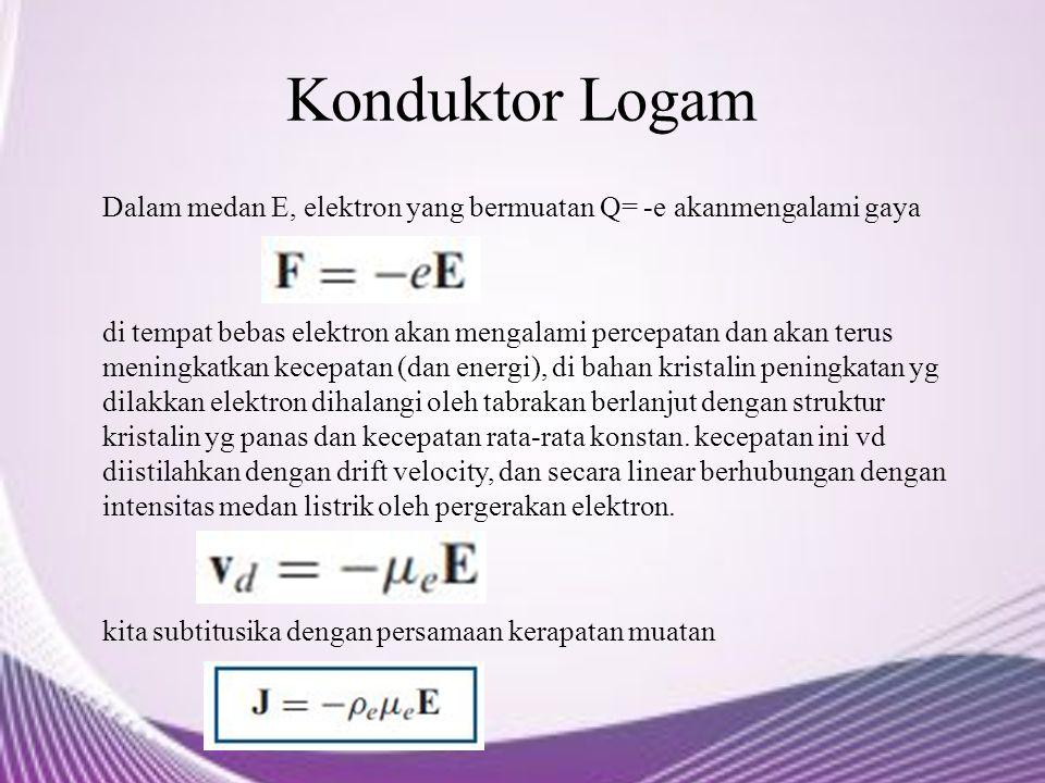 Konduktor Logam Dalam medan E, elektron yang bermuatan Q= -e akanmengalami gaya di tempat bebas elektron akan mengalami percepatan dan akan terus meni