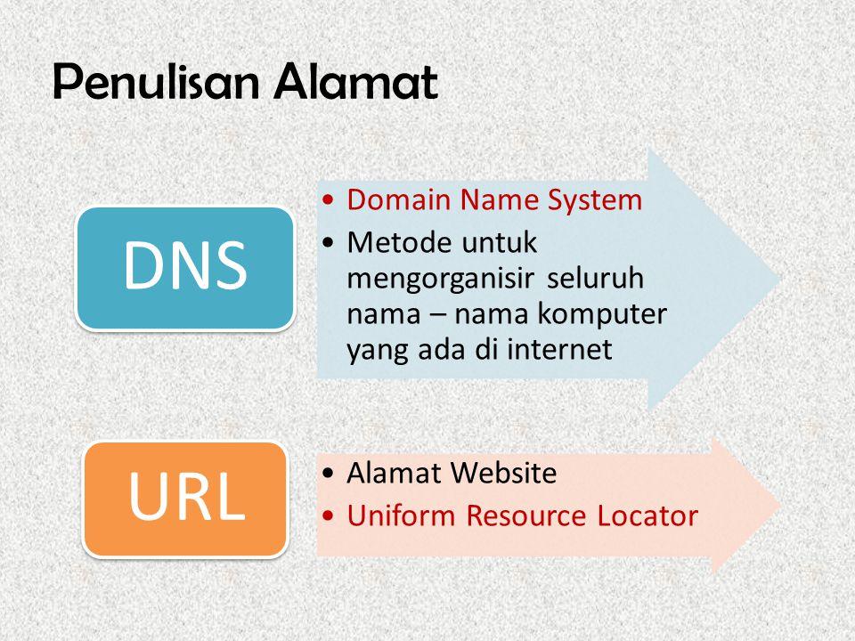 Penulisan Alamat Domain Name System Metode untuk mengorganisir seluruh nama – nama komputer yang ada di internet DNS Alamat Website Uniform Resource Locator URL