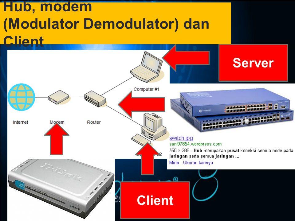 Client Server Hub, modem (Modulator Demodulator) dan Client
