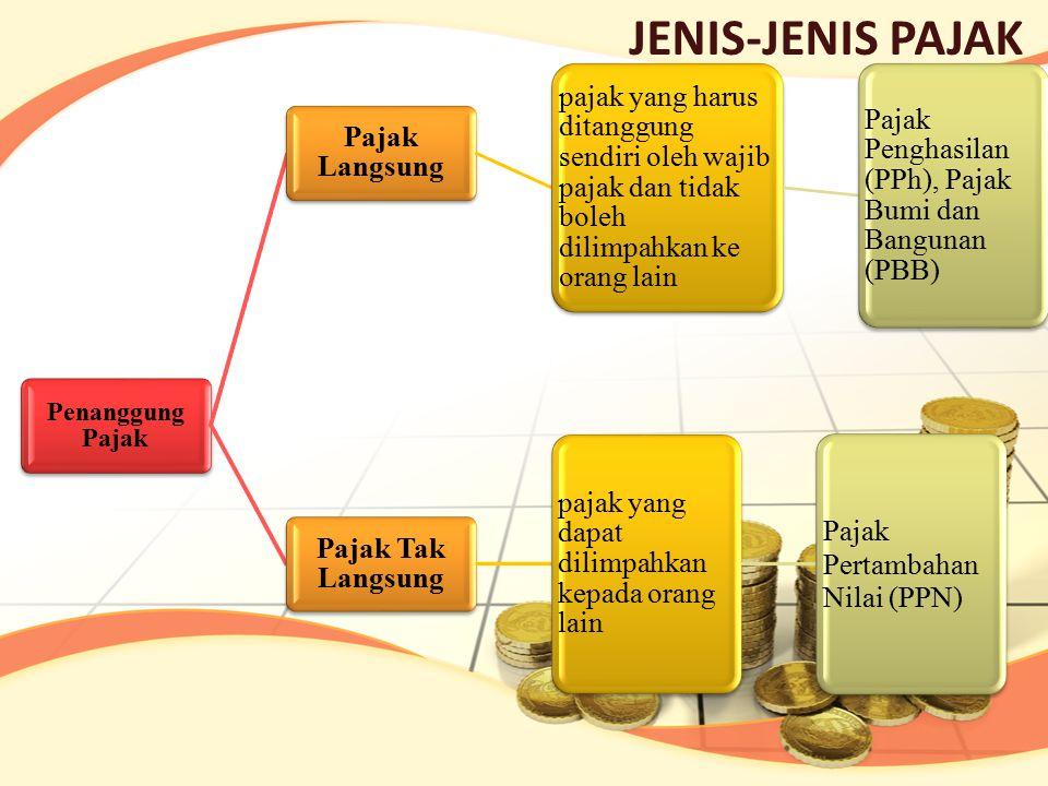 JENIS-JENIS PAJAK Penanggung Pajak Pajak Langsung pajak yang harus ditanggung sendiri oleh wajib pajak dan tidak boleh dilimpahkan ke orang lain Pajak