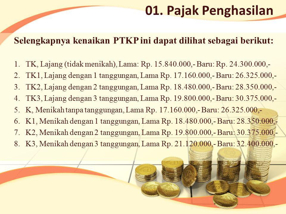 Selengkapnya kenaikan PTKP ini dapat dilihat sebagai berikut: 1.TK, Lajang (tidak menikah), Lama: Rp. 15.840.000,- Baru: Rp. 24.300.000,- 2.TK1, Lajan