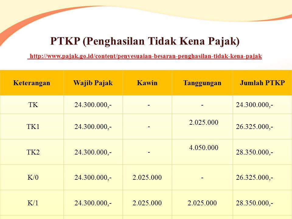 PTKP (Penghasilan Tidak Kena Pajak) http://www.pajak.go.id/content/penyesuaian-besaran-penghasilan-tidak-kena-pajak http://www.pajak.go.id/content/penyesuaian-besaran-penghasilan-tidak-kena-pajak