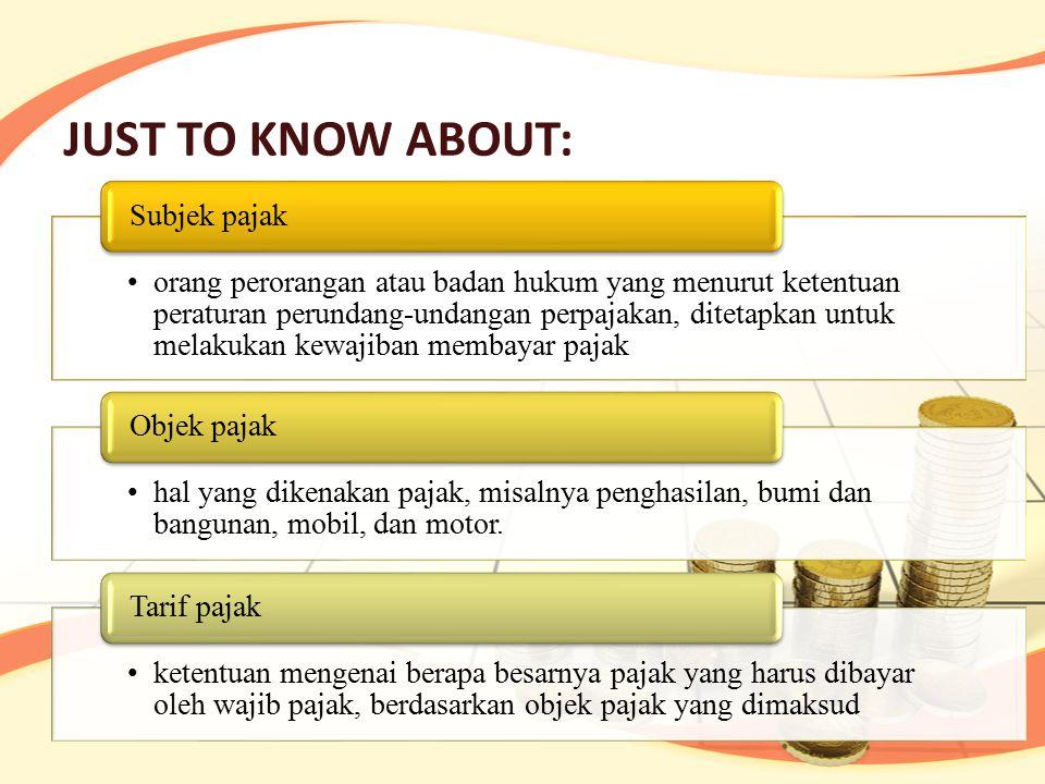 JUST TO KNOW ABOUT: orang perorangan atau badan hukum yang menurut ketentuan peraturan perundang-undangan perpajakan, ditetapkan untuk melakukan kewaj