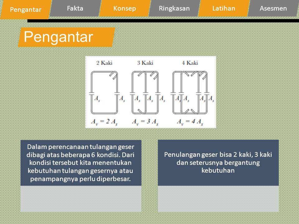 Pengantar Dalam perencanaan tulangan geser dibagi atas beberapa 6 kondisi. Dari kondisi tersebut kita menentukan kebutuhan tulangan gesernya atau pena