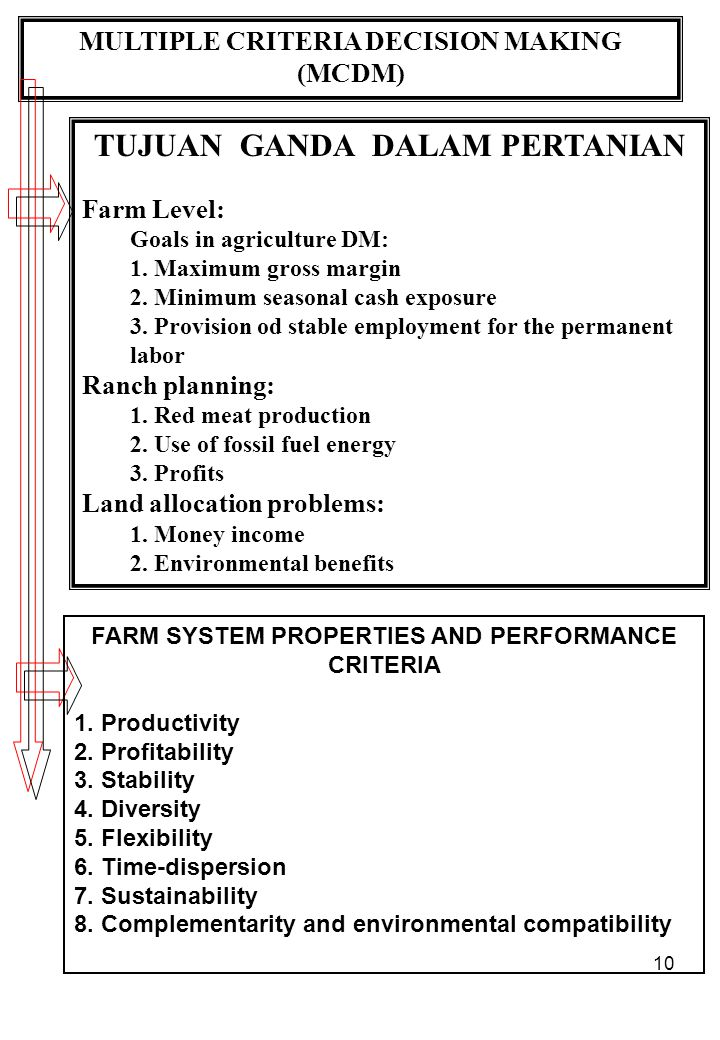 10 MULTIPLE CRITERIA DECISION MAKING (MCDM) TUJUAN GANDA DALAM PERTANIAN Farm Level: Goals in agriculture DM: 1. Maximum gross margin 2. Minimum seaso