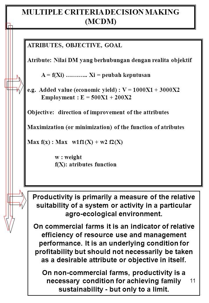 11 MULTIPLE CRITERIA DECISION MAKING (MCDM) ATRIBUTES, OBJECTIVE, GOAL Atribute: Nilai DM yang berhubungan dengan realita objektif A = f(Xi) ………..