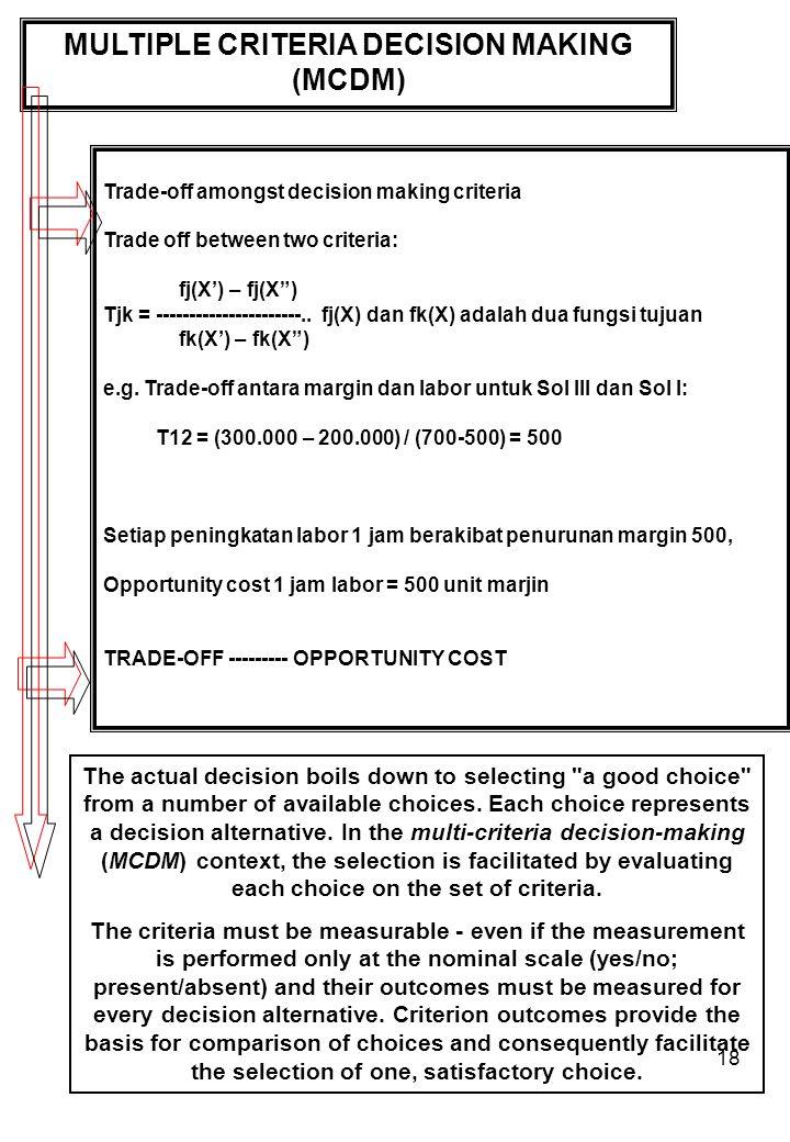 18 MULTIPLE CRITERIA DECISION MAKING (MCDM) Trade-off amongst decision making criteria Trade off between two criteria: fj(X') – fj(X ) Tjk = ----------------------..