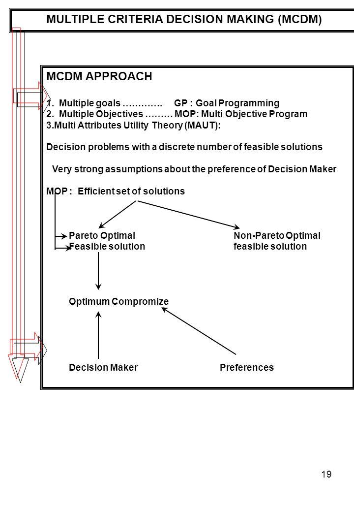 19 MULTIPLE CRITERIA DECISION MAKING (MCDM) MCDM APPROACH 1.