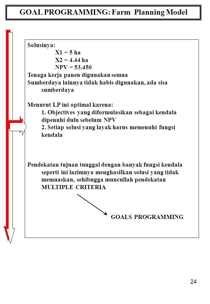 24 GOAL PROGRAMMING: Farm Planning Model Solusinya: X1 = 5 ha X2 = 4.44 ha NPV = 53.450 Tenaga kerja panen digunakan semua Sumberdaya lainnya tidak habis digunakan, ada sisa sumberdaya Menurut LP ini optimal karena: 1.