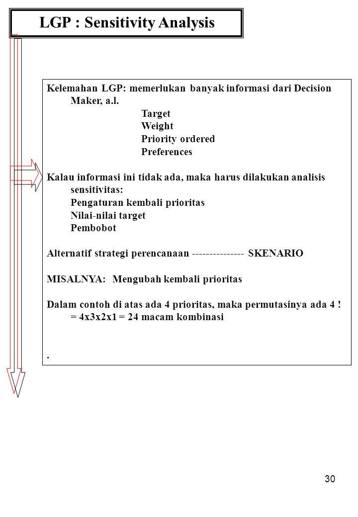 30 LGP : Sensitivity Analysis Kelemahan LGP: memerlukan banyak informasi dari Decision Maker, a.l.