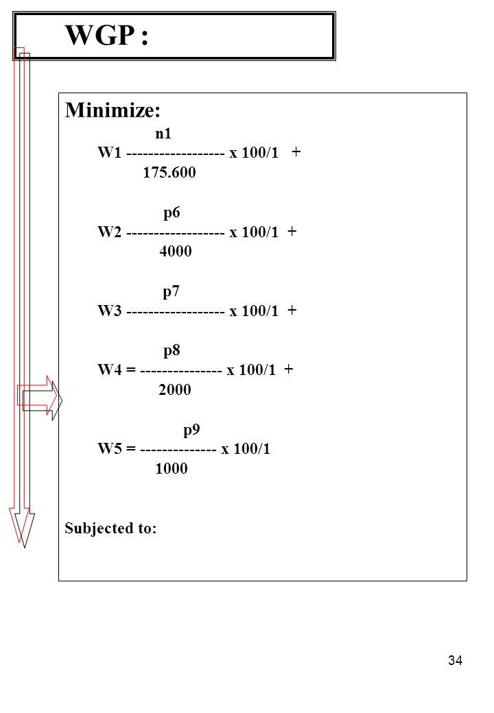 34 WGP : Minimize: n1 W1 ------------------ x 100/1 + 175.600 p6 W2 ------------------ x 100/1 + 4000 p7 W3 ------------------ x 100/1 + p8 W4 = --------------- x 100/1 + 2000 p9 W5 = -------------- x 100/1 1000 Subjected to: