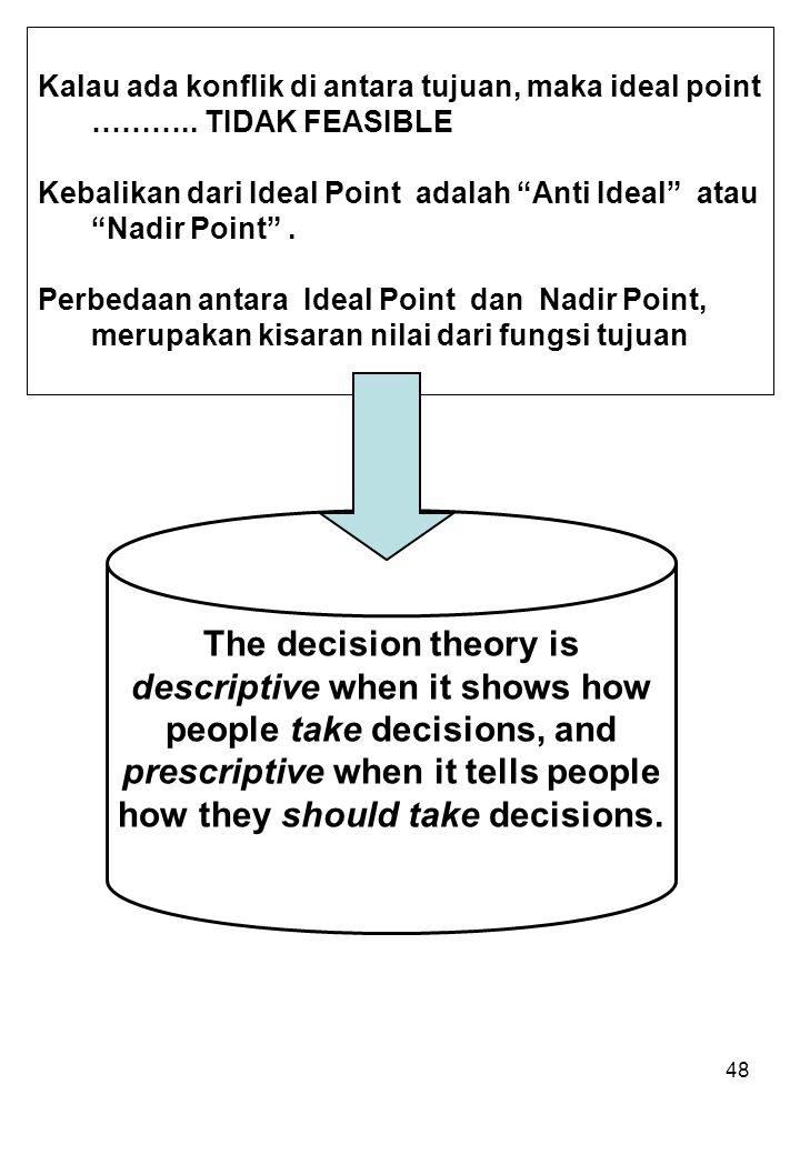 48 Kalau ada konflik di antara tujuan, maka ideal point ………..