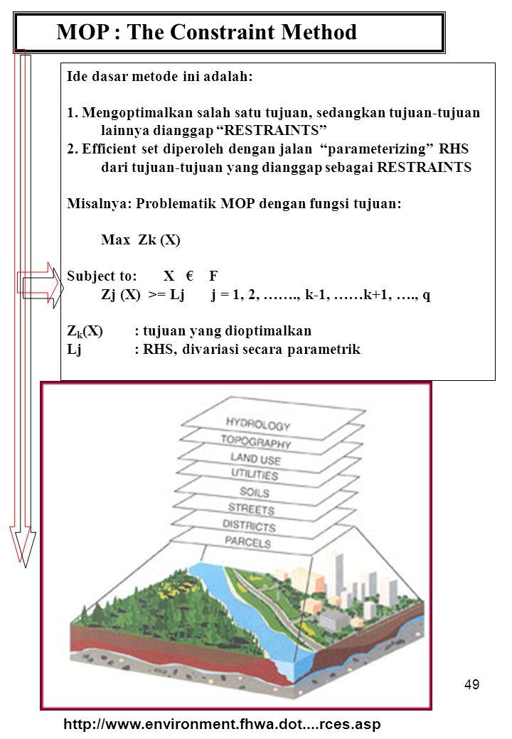 49 MOP : The Constraint Method Ide dasar metode ini adalah: 1.