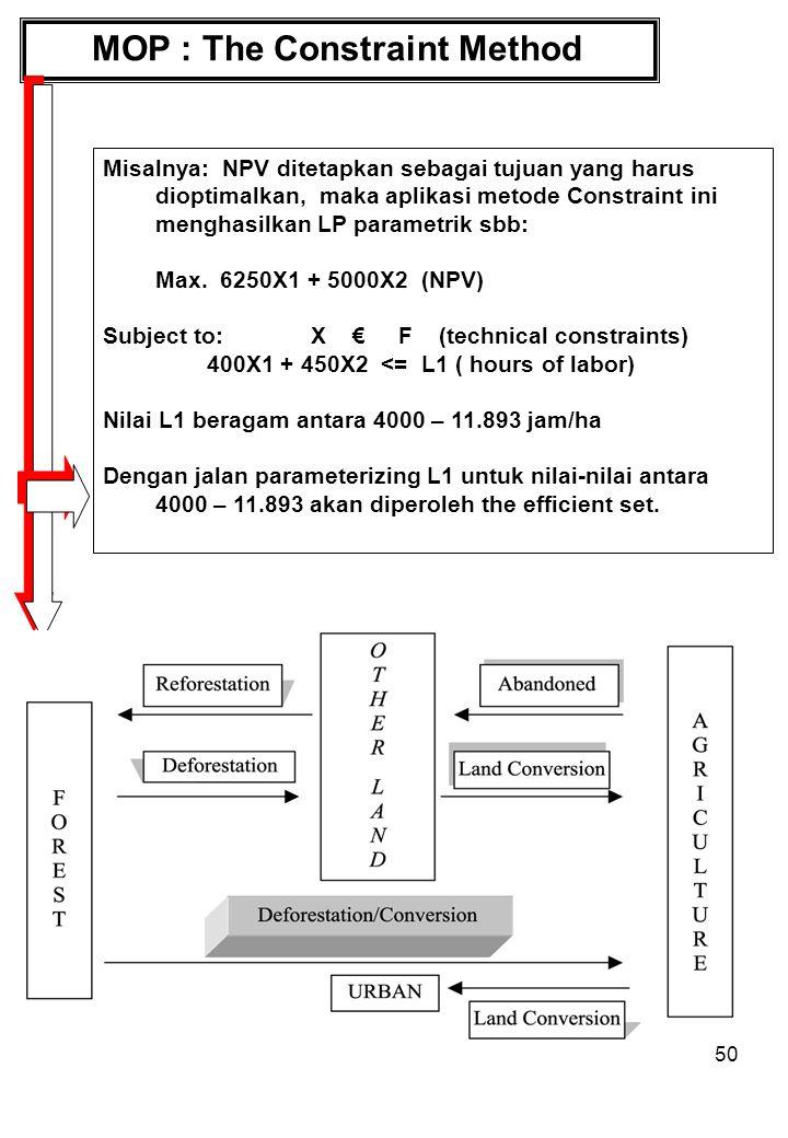 50 MOP : The Constraint Method Misalnya: NPV ditetapkan sebagai tujuan yang harus dioptimalkan, maka aplikasi metode Constraint ini menghasilkan LP parametrik sbb: Max.