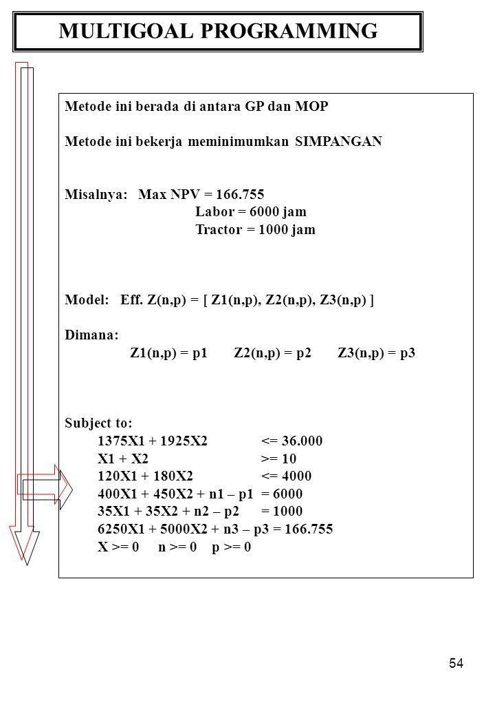 54 MULTIGOAL PROGRAMMING Metode ini berada di antara GP dan MOP Metode ini bekerja meminimumkan SIMPANGAN Misalnya: Max NPV = 166.755 Labor = 6000 jam Tractor = 1000 jam Model: Eff.