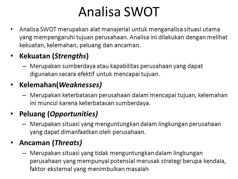 Analisa SWOT Analisa SWOT merupakan alat manajerial untuk menganalisa situasi utama yang mempengaruhi tujuan perusahaan. Analisa ini dilakukan dengan