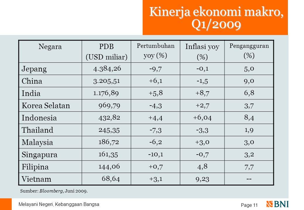 Melayani Negeri, Kebanggaan Bangsa Page 11 Kinerja ekonomi makro, Q1/2009 Sumber: Bloomberg, Juni 2009. NegaraPDB (USD miliar) Pertumbuhan yoy (%) Inf