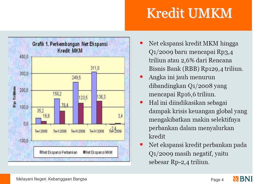 Melayani Negeri, Kebanggaan Bangsa Page 4 Kredit UMKM  Net ekspansi kredit MKM hingga Q1/2009 baru mencapai Rp3,4 triliun atau 2,6% dari Rencana Bisnis Bank (RBB) Rp129,4 triliun.