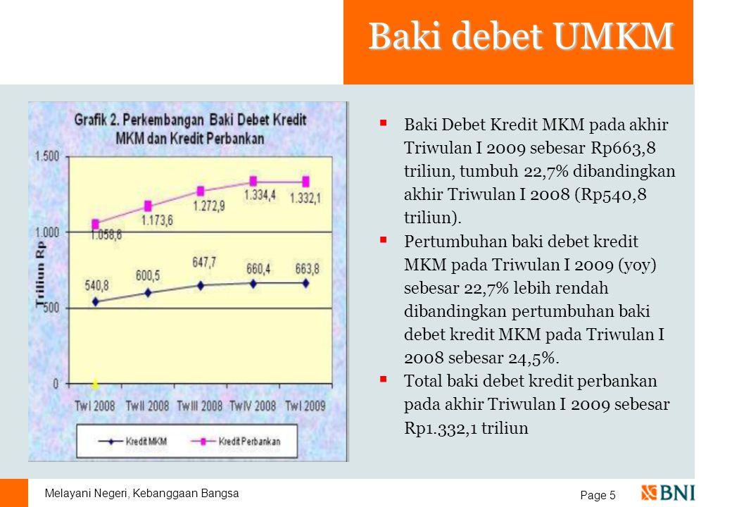 Melayani Negeri, Kebanggaan Bangsa Page 5 Baki debet UMKM  Baki Debet Kredit MKM pada akhir Triwulan I 2009 sebesar Rp663,8 triliun, tumbuh 22,7% dib