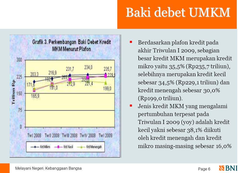 Melayani Negeri, Kebanggaan Bangsa Page 6 Baki debet UMKM  Berdasarkan plafon kredit pada akhir Triwulan I 2009, sebagian besar kredit MKM merupakan kredit mikro yaitu 35,5% (Rp235,7 triliun), selebihnya merupakan kredit kecil sebesar 34,5% (Rp229,1 triliun) dan kredit menengah sebesar 30,0% (Rp199,0 triliun).