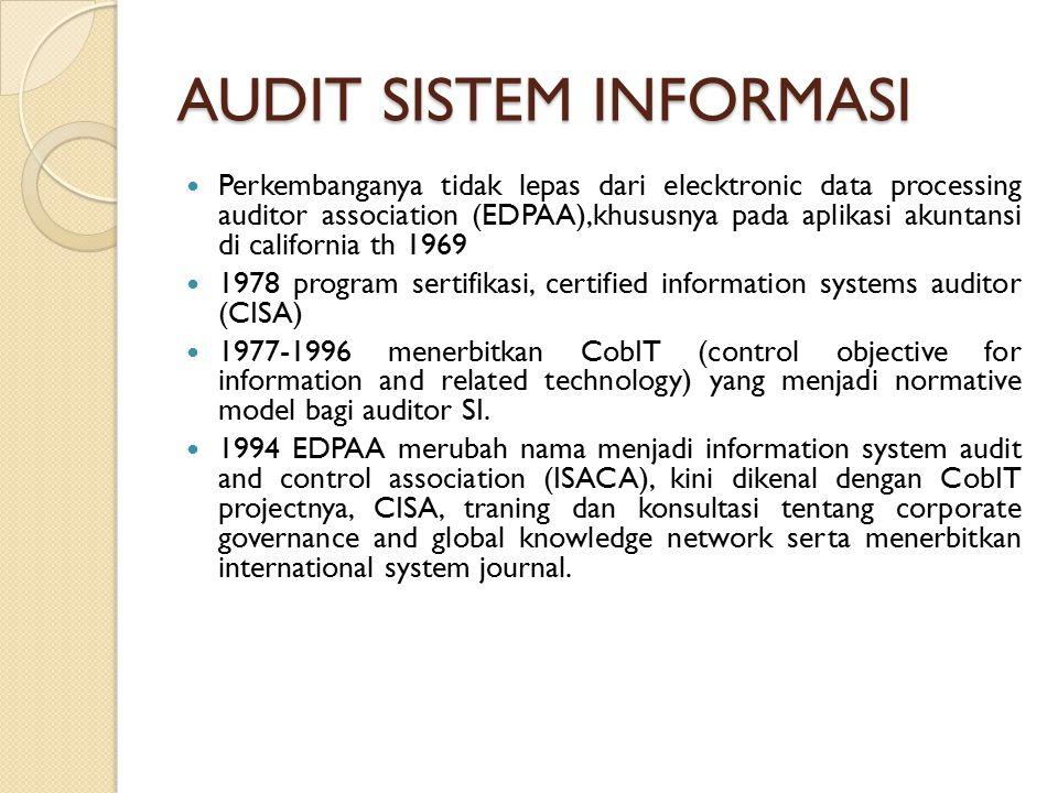 PERKEMBANGAN AUDIT SI 1.Perkembangan teknologi 2.Komputer mikro dan jaringan 3.Sistem database 4.Electronic Data Interchange 5.Artificial Intelligence & decision support system/sistem informasi eksekutif(ESI) 6.Telecommunications 7.