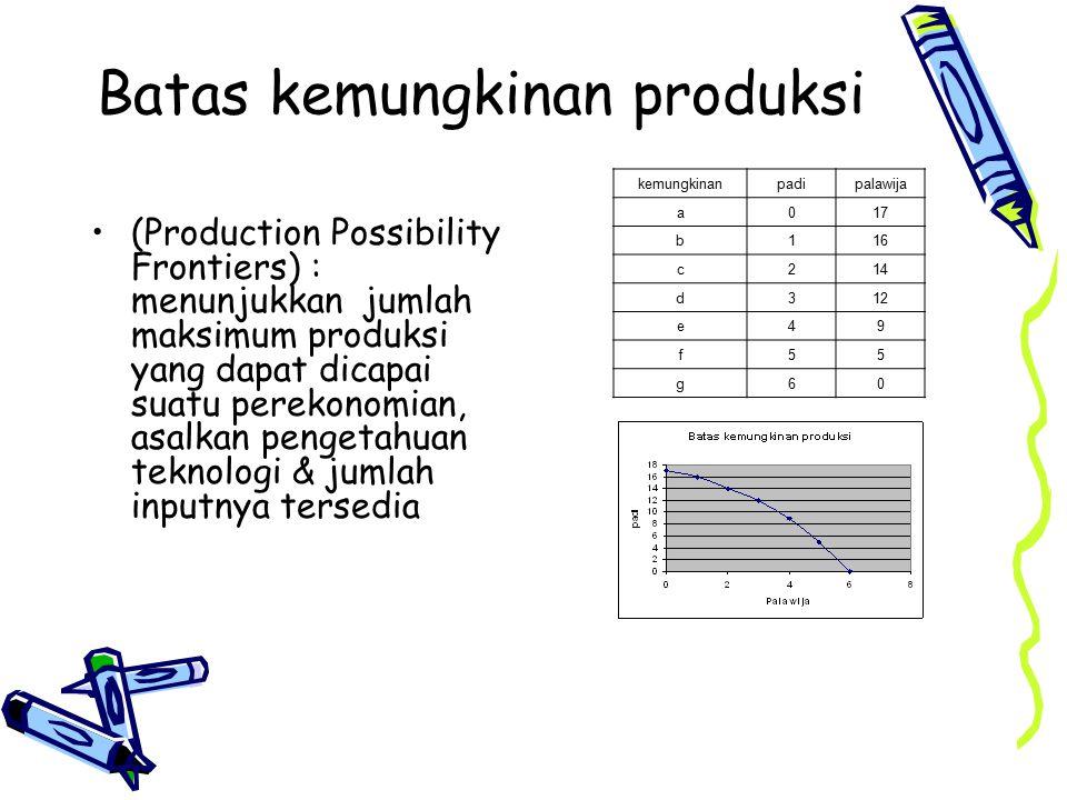 Batas kemungkinan produksi (Production Possibility Frontiers) : menunjukkan jumlah maksimum produksi yang dapat dicapai suatu perekonomian, asalkan pe
