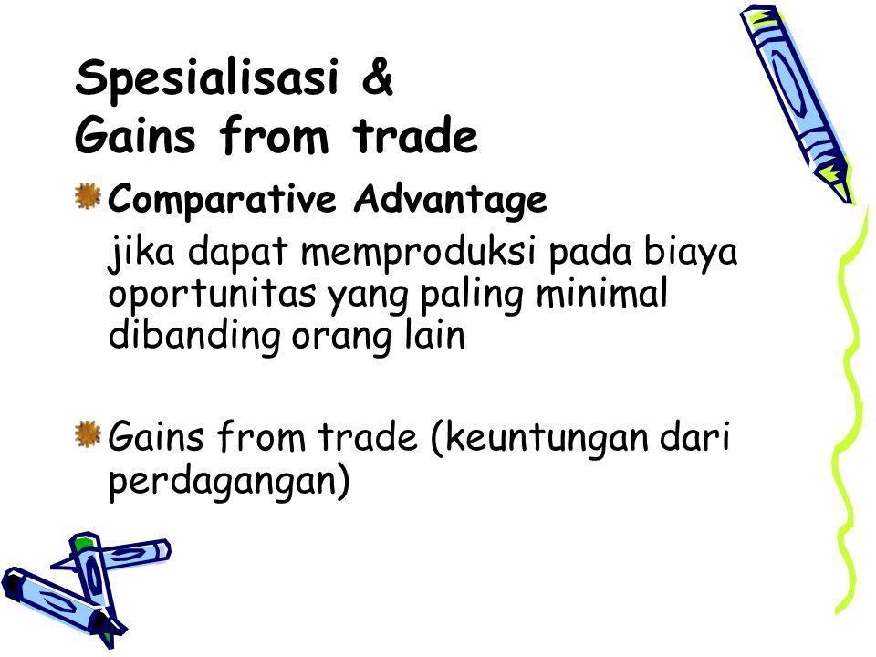 Spesialisasi & Gains from trade Comparative Advantage jika dapat memproduksi pada biaya oportunitas yang paling minimal dibanding orang lain Gains fro