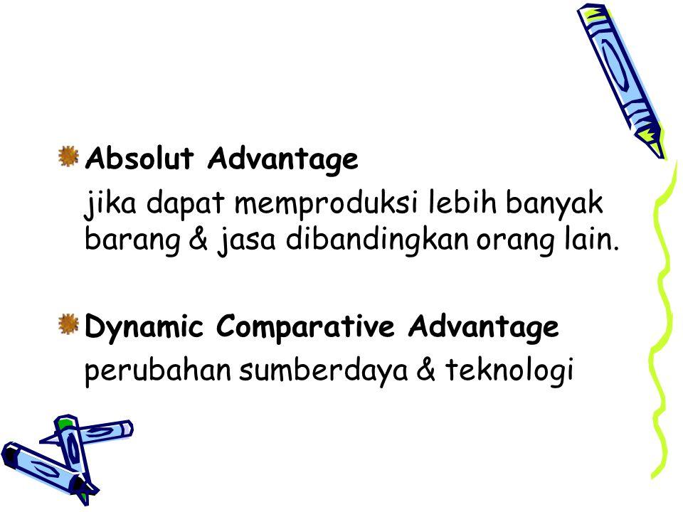 Absolut Advantage jika dapat memproduksi lebih banyak barang & jasa dibandingkan orang lain. Dynamic Comparative Advantage perubahan sumberdaya & tekn