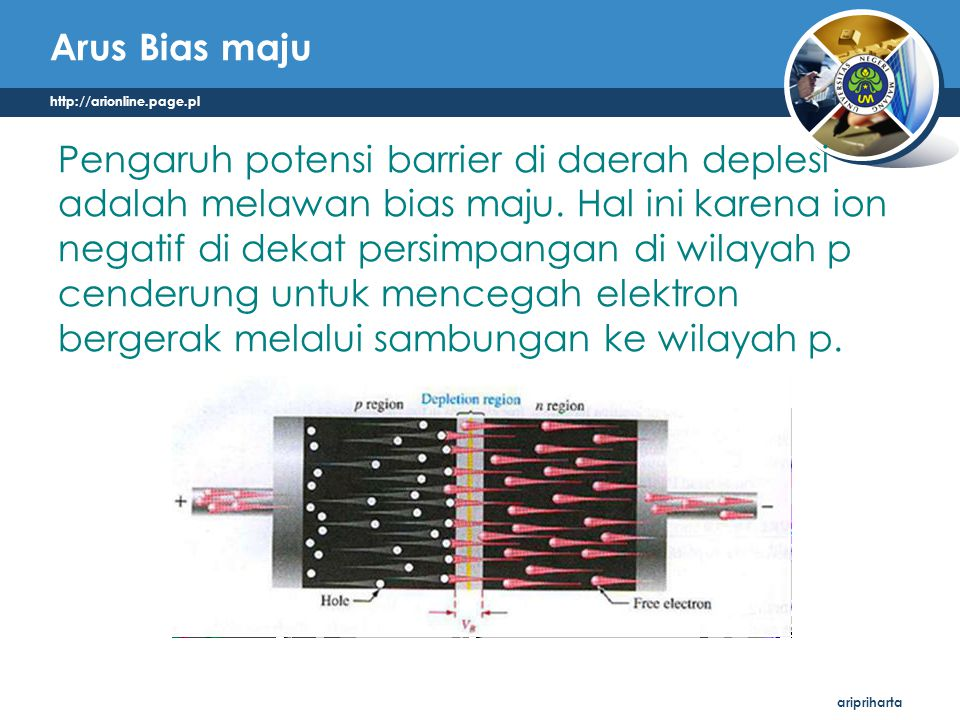 http://arionline.page.pl aripriharta Arus Bias maju Pengaruh potensi barrier di daerah deplesi adalah melawan bias maju. Hal ini karena ion negatif di
